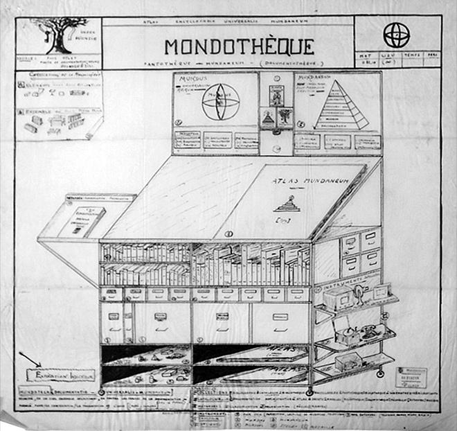 MondothequeDesk