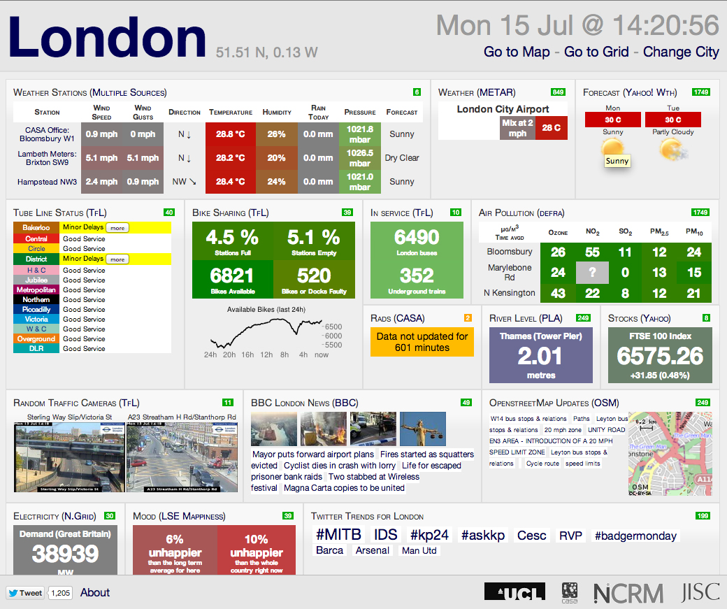 Urban Dashboard, via Bartlett Centre for Advanced Spatial Analysis